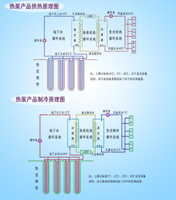 热泵控制电路图